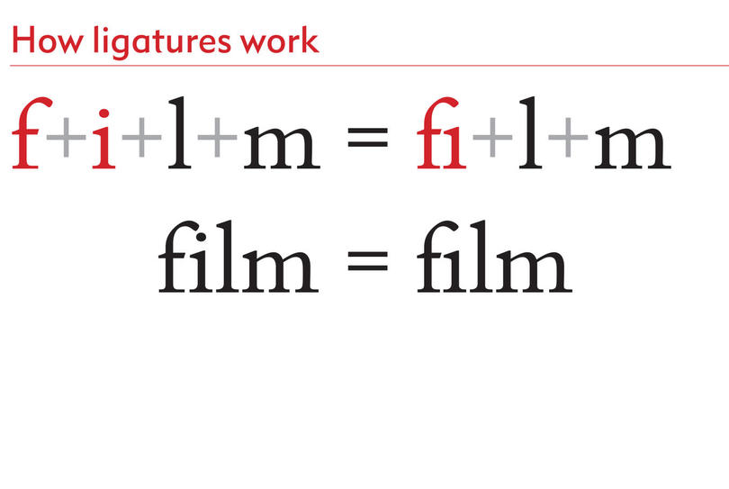 How ligatures work
