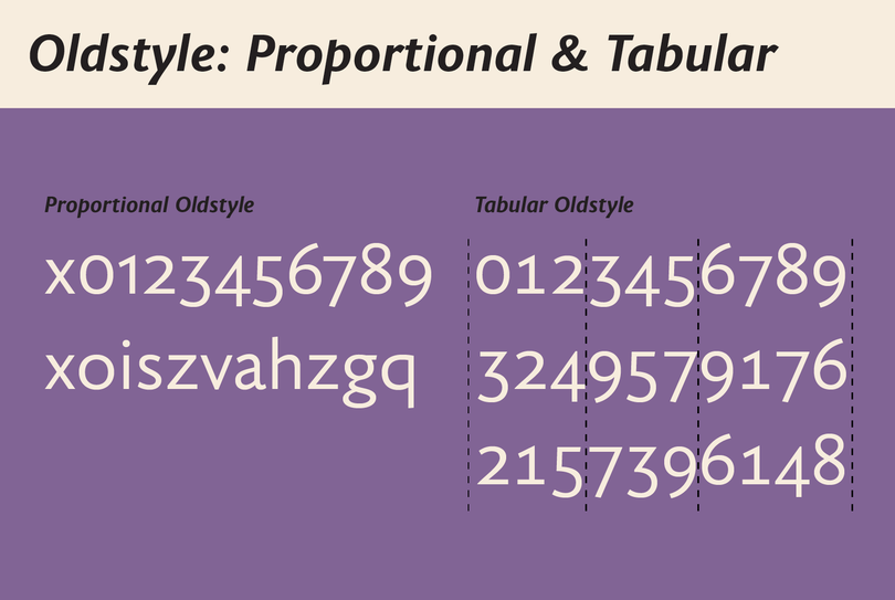 Oldstyle: Proportional & Tabular